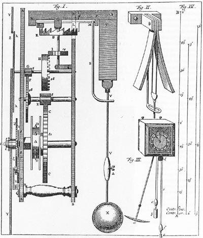 Storia-dell'orologeria:-il-primo-orologio-a-pendolo